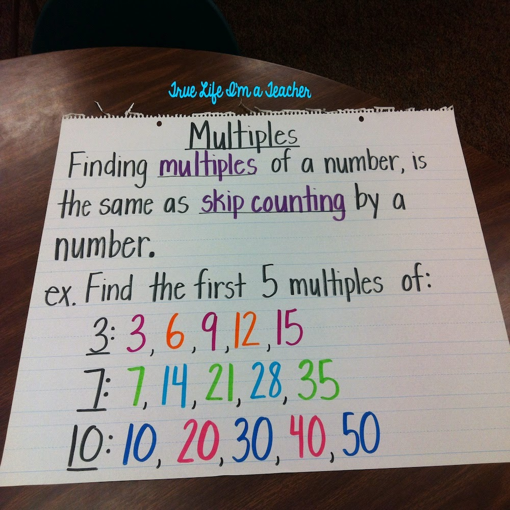 6 Things You Must Know About Anchor Charts  True Life Im a Teacher