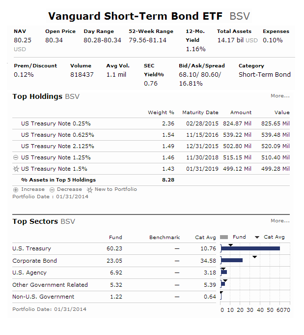 Vanguard Short-Term Bond ETF - BSV Fund
