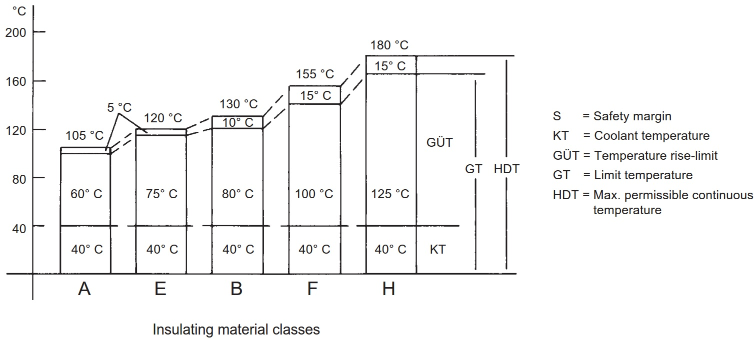 Engineering : Electrical - Instrument - Kendali (Control ...