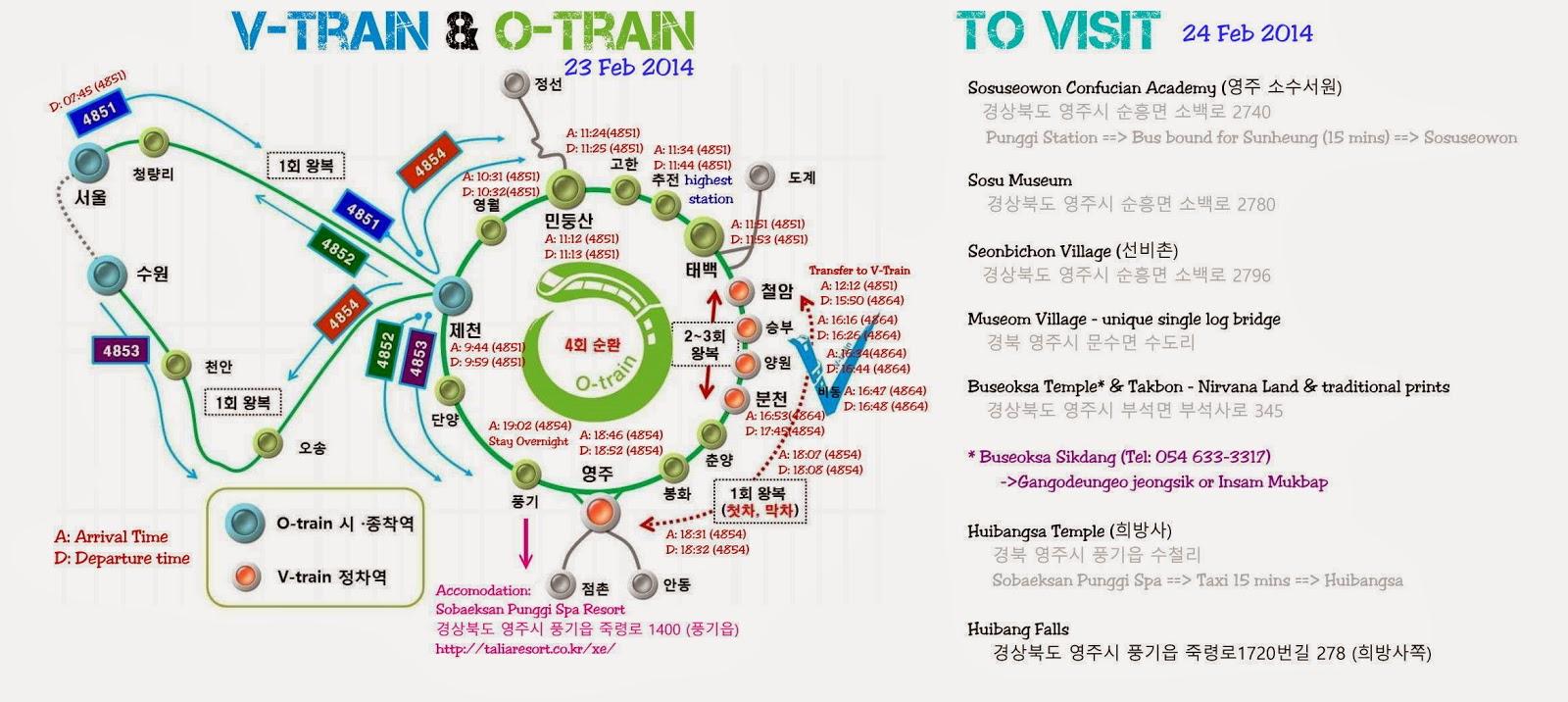 [Korea O-Train] Railroad trip from Seoul to Punggi   meheartsoul.blogspot.com