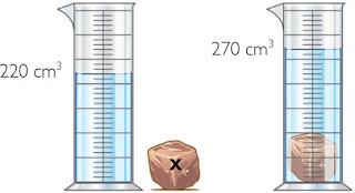 ciencias en el calv n pr ctica 2 la balanza determinaci n de la densidad de un s lido irregular. Black Bedroom Furniture Sets. Home Design Ideas