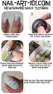 Przenoszenie wzoru z gazety na paznkcie