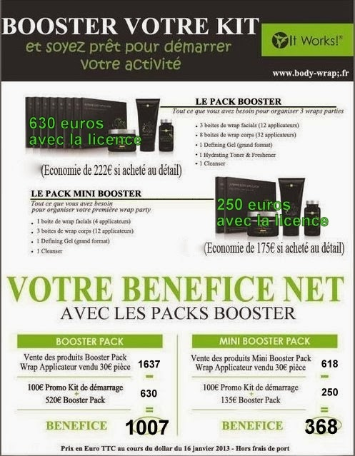 prenez votre avenir en main comment devenir distributeur it works. Black Bedroom Furniture Sets. Home Design Ideas