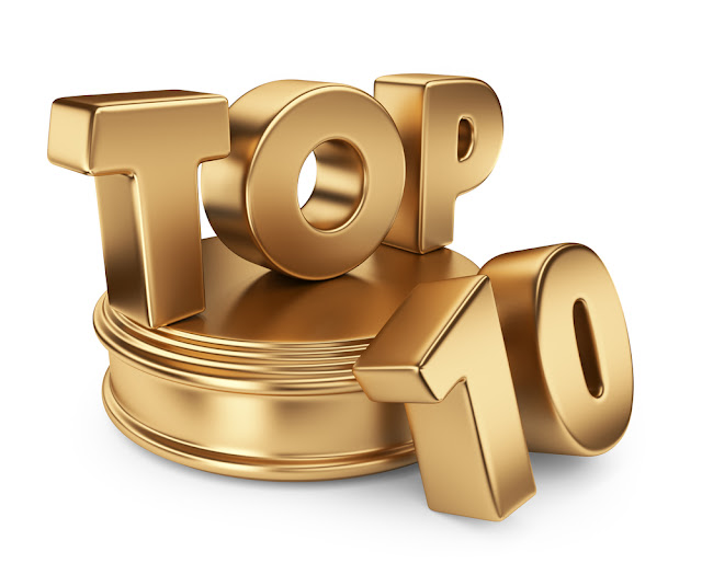 most watched top 10 youtube videos of 2013