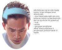 obat herbal sakit kepala