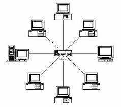 Dheanovita skema jaringan lan man wan local area network lan merupakan jaringan milik pribadi di dalam sebuah gedung atau kampus yang berukuran sampai beberapa kilometer ccuart Gallery