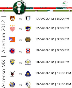 Ascenso MX  |  Apertura 2012  |  J5