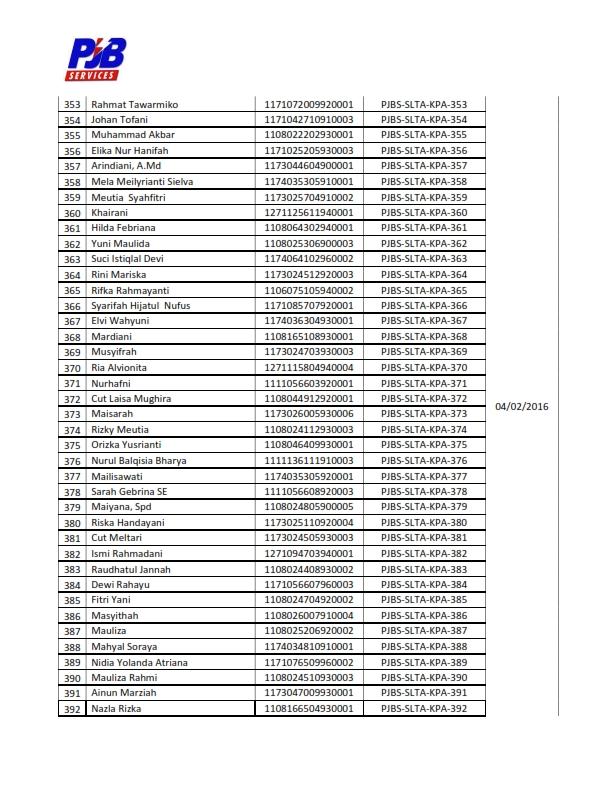 Pengumuman PT. PJB Services