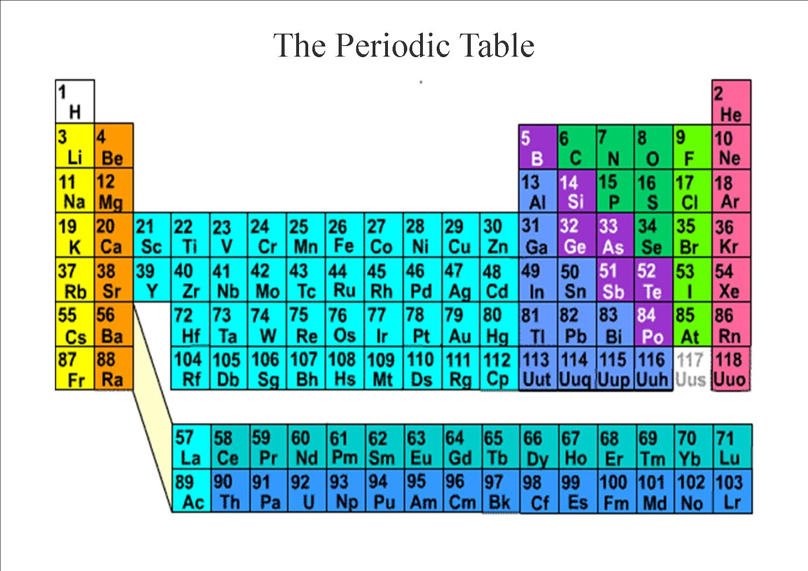 Periodic Table Of Quantum Art And Poetry The Periodic Spiral Of Elements An