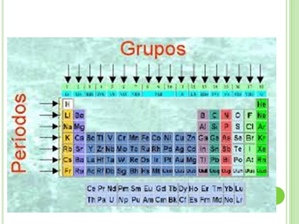 Qumica para todos bloque 4 tabla peridica encontrars los diferentes criterios para estudiar la tabla peridica de los elementos qumicos urtaz Choice Image
