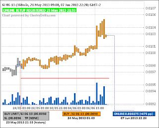 Long 6J (японская йена) (24.05.13) (closed) (+450pp)