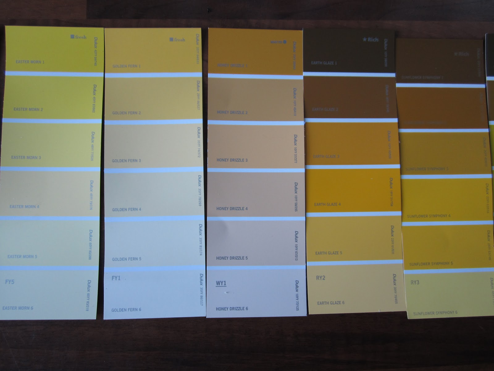 Drink it how you like it october 2012 - Dulux exterior wood paint colour chart pict ...