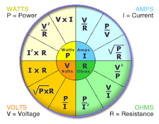 Standard Electrical Specification Terms Apk
