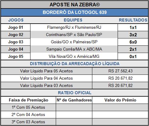 LOTOGOL 639 - BORDERÔ PARCIAL