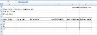 data untuk rumus database