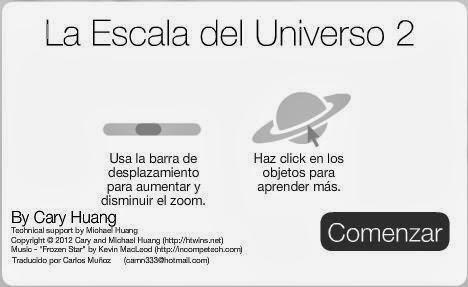 La Escala del Universo. Infografía de los gemelos Huang