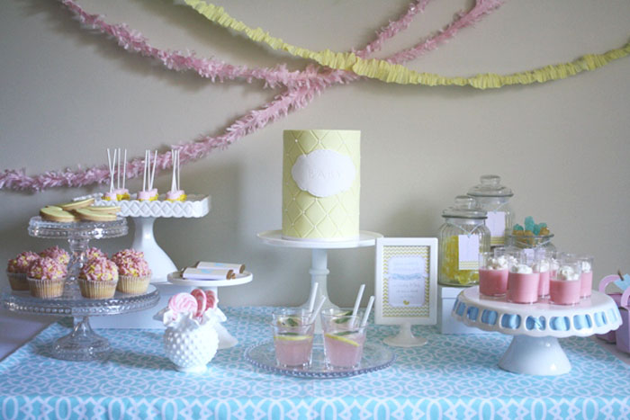 Cake Table Ideas For Baby Shower : Dessert Table Ideas Baby Shower Photograph Baby Shower des