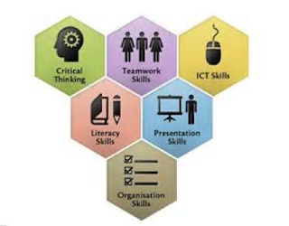 linked PBL skills
