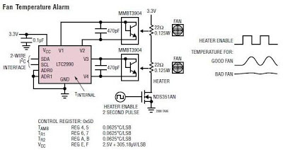 LTC2990 System    Monitoring    IC      Diagram    for Reference