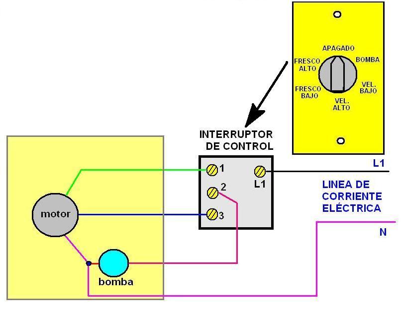 diagrama de un aire acondicionado  diagrama  free engine