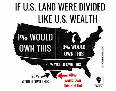 america-wealth-distribution.jpg