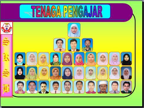 Carta Organisasi 2012