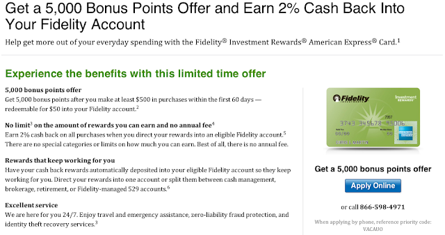 Fidelity American Express Card Car Rental Insurance
