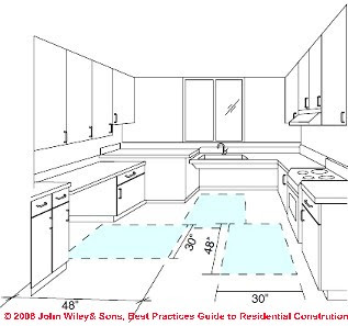 kitchen design layout tool trend home design and decor