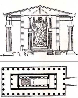 Historia de Grecia Antigua. Templo de Zeus en Olimpia. Los Juegos Olimpicos. Arquitectura griega. Arte arcaico en grecia
