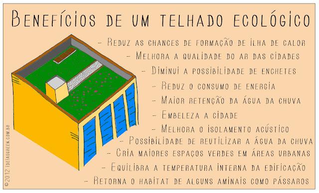 Benefícios de telhado ecológico