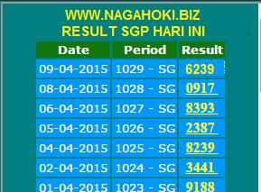 Hasil Result Sgp Sabtu 27 Mei 2017