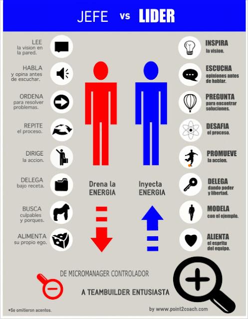 infografias-diferencia-entre-jefe-y-lider-4