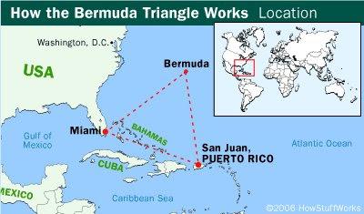 Ujung Dari Dunia Ini Segitiga Bermuda Adalah Ujung Dr Dunia Ini Di
