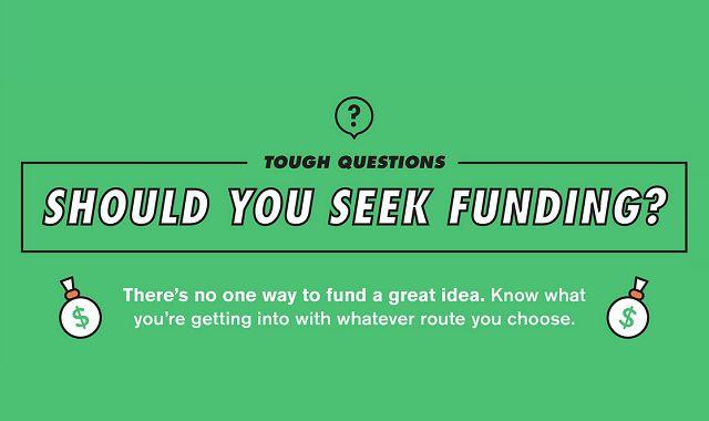 Image: Tough Questions Should You Seek Funding?