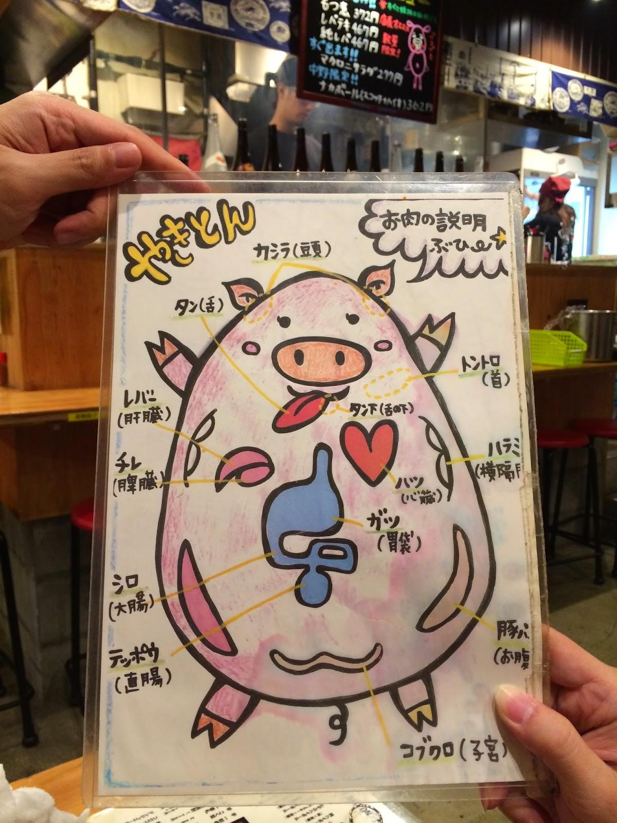 japan Japanese food pork tokyo yakiton