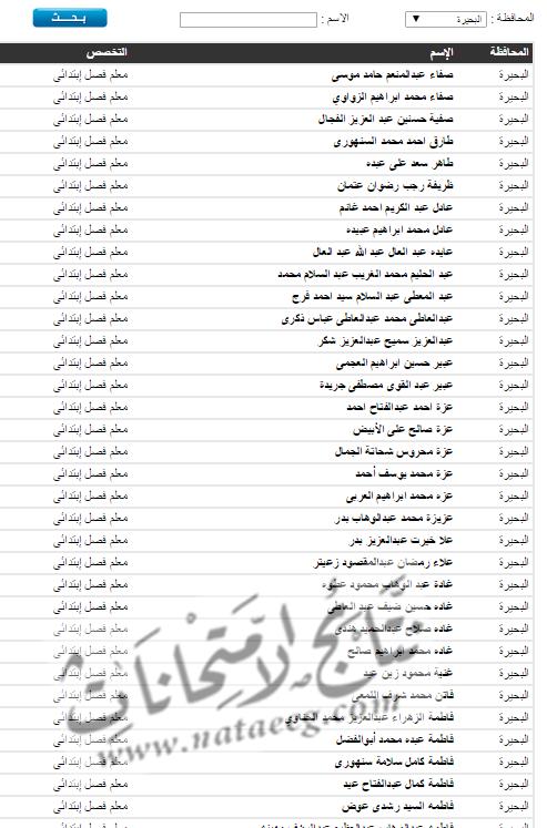 وظائف مسابقة وزارة التربيه والتعليم 2015 بمحافظة البحيره والجيزه