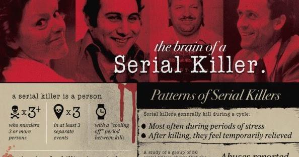 THE BRAIN OF A SERIAL KILLER