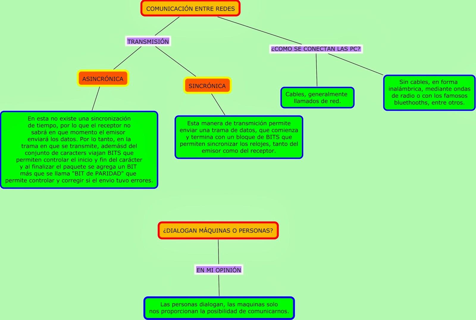 nticx: Tema 2 - Actividad 4