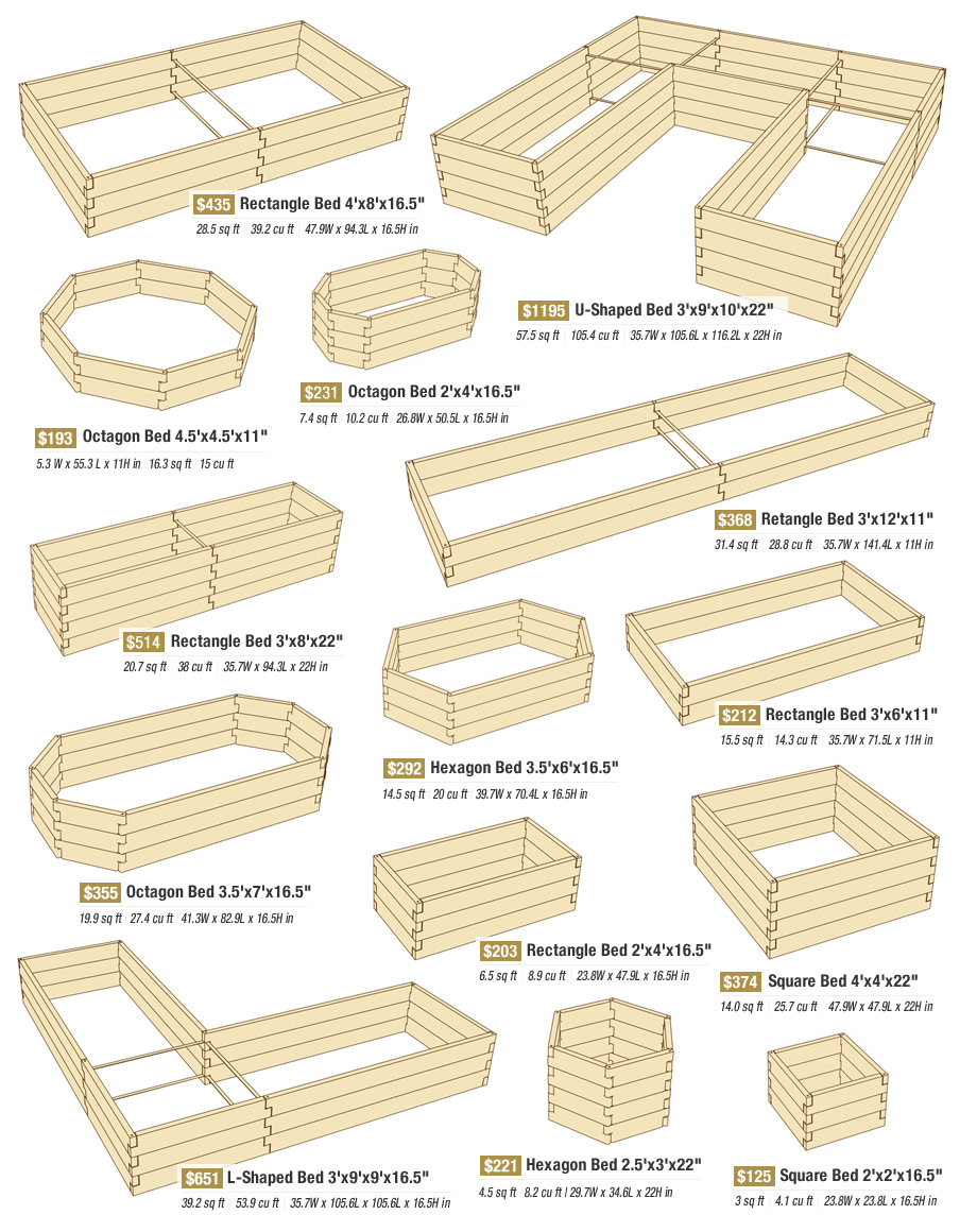 Different garden beds gardening pinterest for Raised bed garden layout