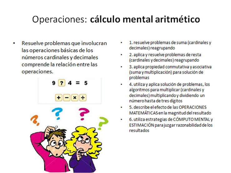 Operaciones: cómputo mental aritmético