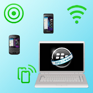 BlackBerry 10 for modem