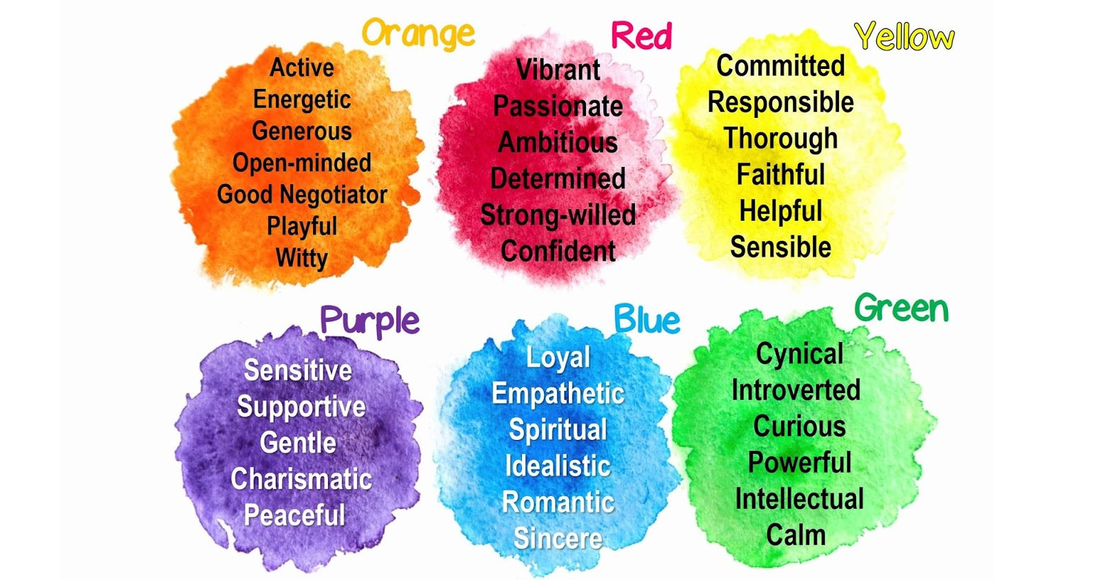 What Is Your True Personality Color