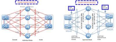 ماهو جدارالحماية,Proxy firewalls,HTTP، FTP وDNS.جدارالحماية,تاريخ جدارالحماية,حزم جدار الحماية,فلتر محدد الحالة,طبقات التطبيقات,وكيل جدار الحماية,firewalls,Packet ,firewalls,Application-layer firewalls
