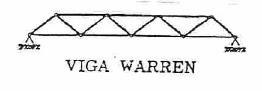 Viga Warren