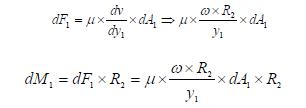 Ley de Newton de la viscosidad ejercicio 4