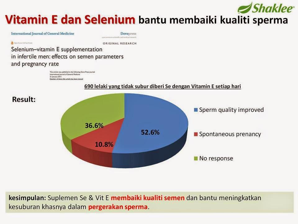 sperma berkurang, ubat lelaki, vitamin kesuburan lelaki ,vitamin e shaklee, kualiti sperma,kuantiti sperma,