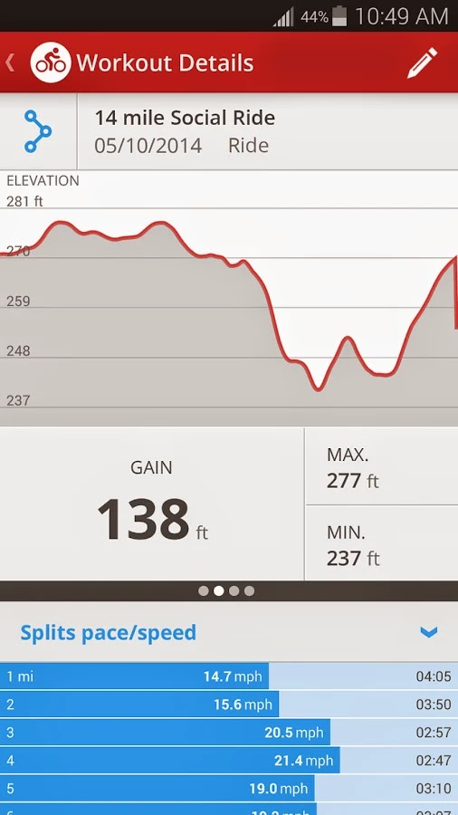 Map My Ride+ GPS Cycling v3.2.2
