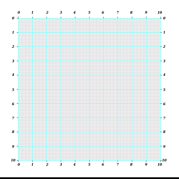 Blank 10 by 10 Grid - Bing images