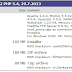 SQL 01 - ආරම්භක පාඩම