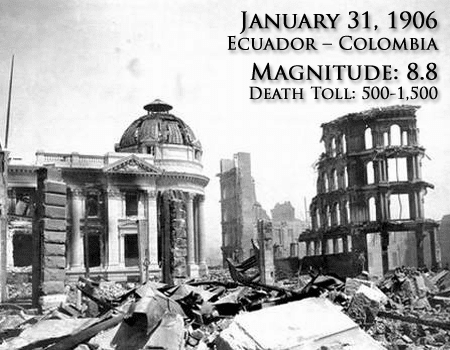 Most Powerful Recorded Earthquakes